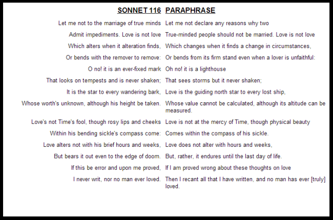 Shakespeare sonnet 116 summary and analysis