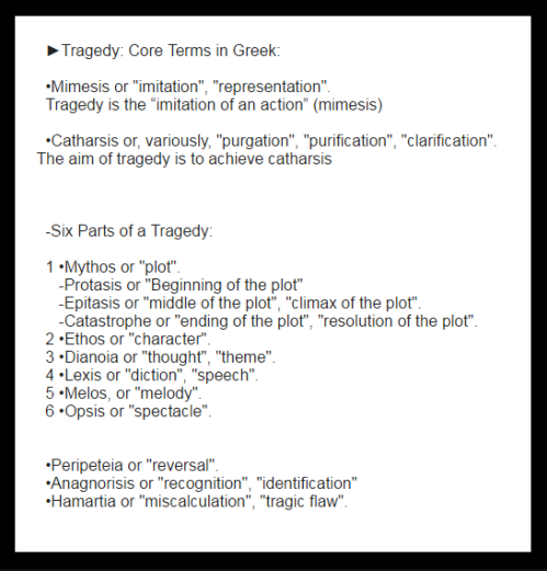 Tragedy, according to Aristotle. Summary of Terms in Greek.