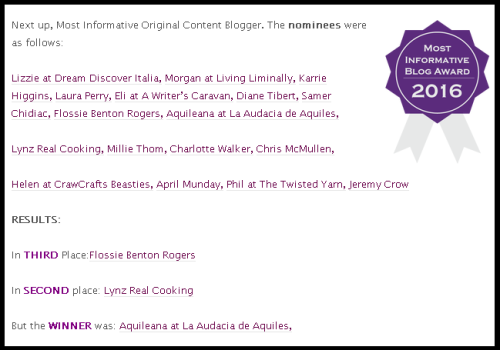 Most Informative Blogger Award. Thanks to everyone who voted for me !. (Screenshot from Sacha Black´s blog ©)