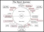 heros_journey_1